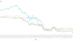 NSW Energy Futures Market Prices - September 2020